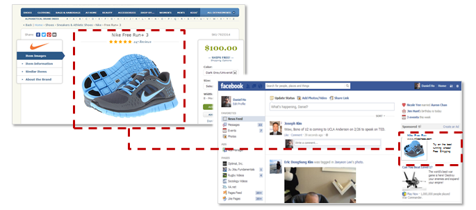Facebook Retargeting Example